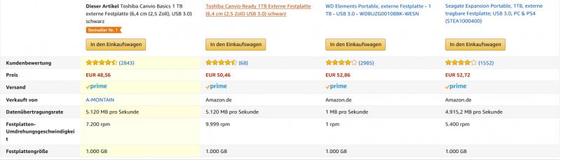 Ich würde echt gern die @westerndigital-Festplatte nehmen - aber bei der Transferrate...